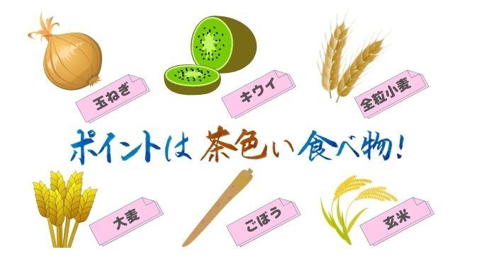 発酵性食物繊維を多く含む食品